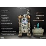 Star Wars - R2-D2 Deluxe 1/6 Scale Sideshow Collectibles Figure - Packshot 6