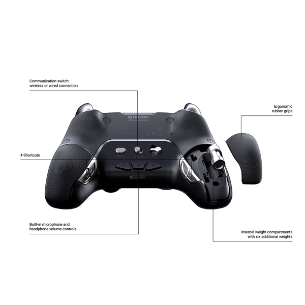 Revolution Unlimited Pro Controller for PS4