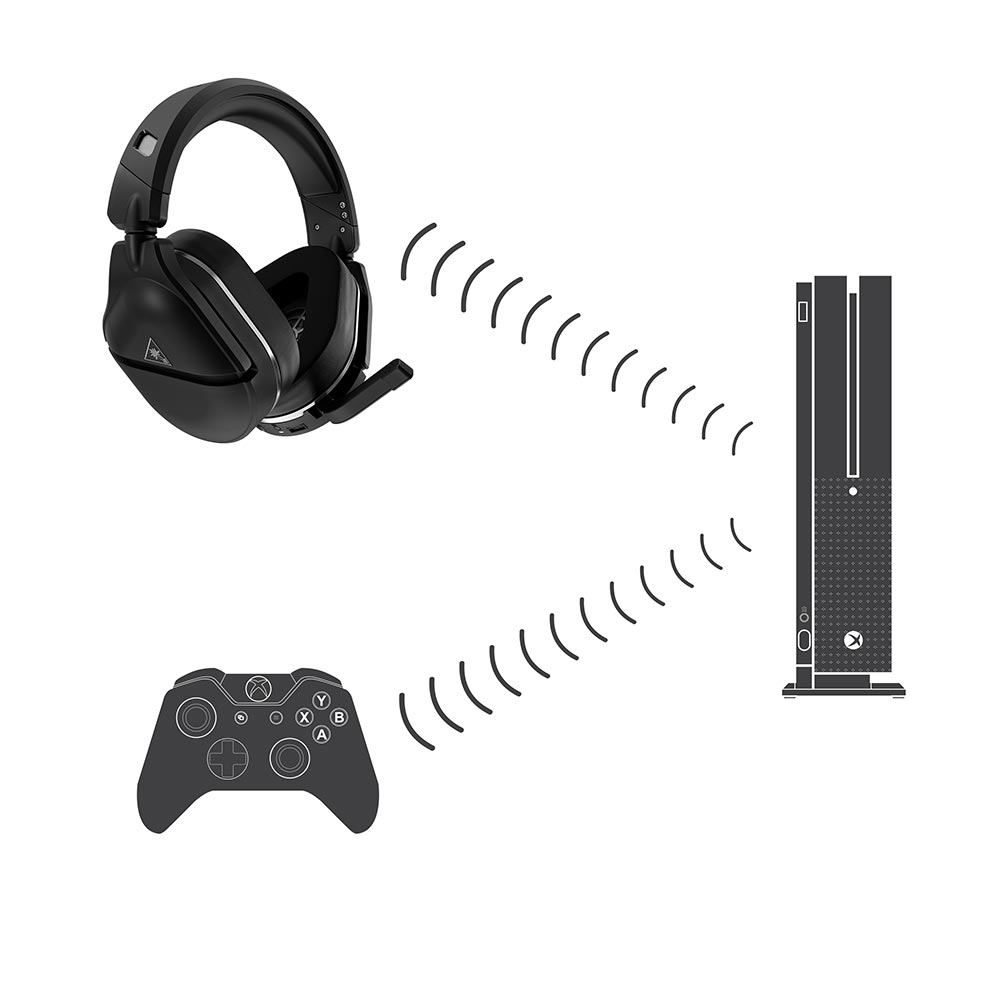 Turtle Beach Stealth 700 Gen 2 Premium Wireless Gaming Headset for Xbox One - Screenshot 11